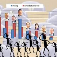Wisselende kiezers